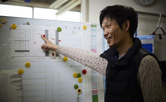 yuri 品質管理 縫製前確認 YURI CO.,LTD.